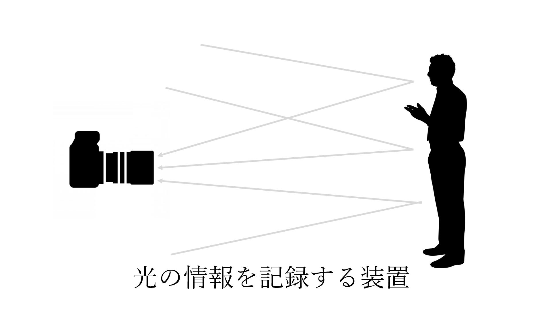 カメラの仕組み 図解 イラスト
