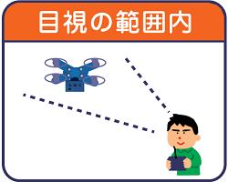 目視の範囲内の飛行