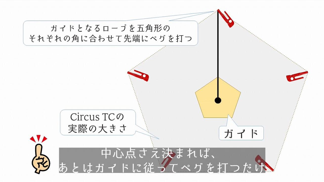 テンマクデザイン サーカスTC ガイドの使い方図解