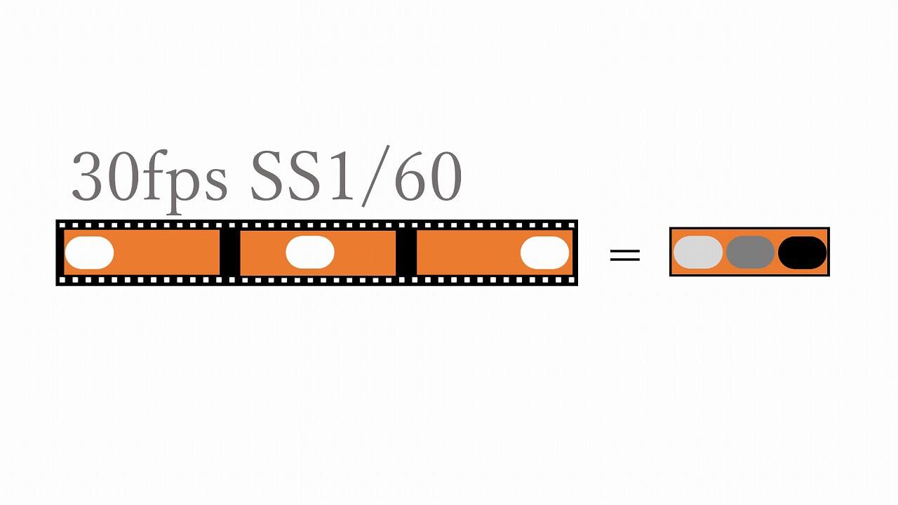 30fps・シャッタースピード1/60秒のイメージ画像