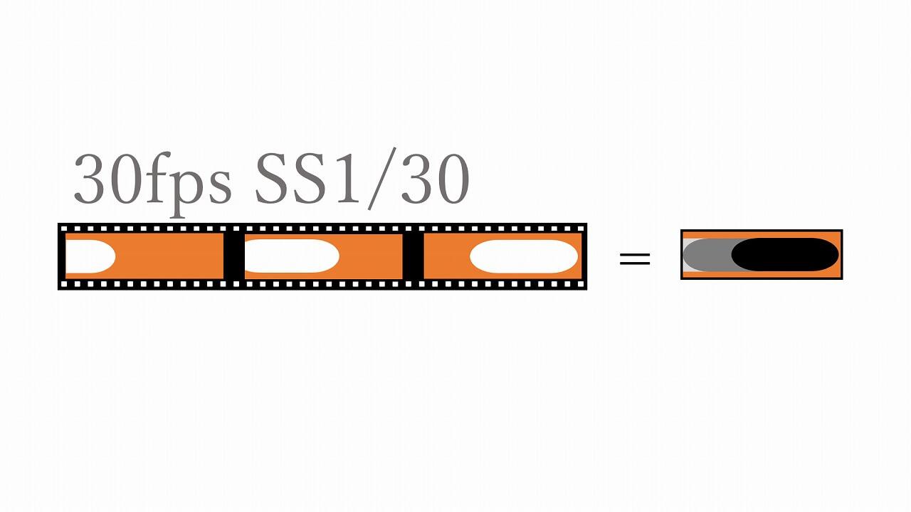 30fps・シャッタースピード1/30秒のイメージ画像