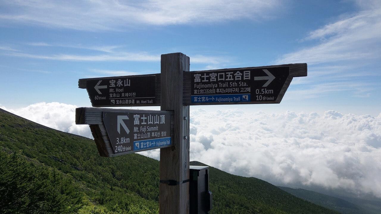 富士登山道富士宮ルート六合目 標識