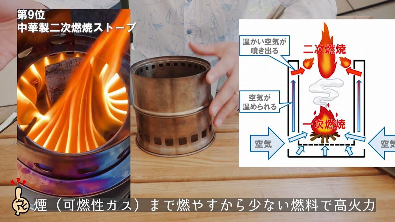 二次燃焼ストーブ 仕組み